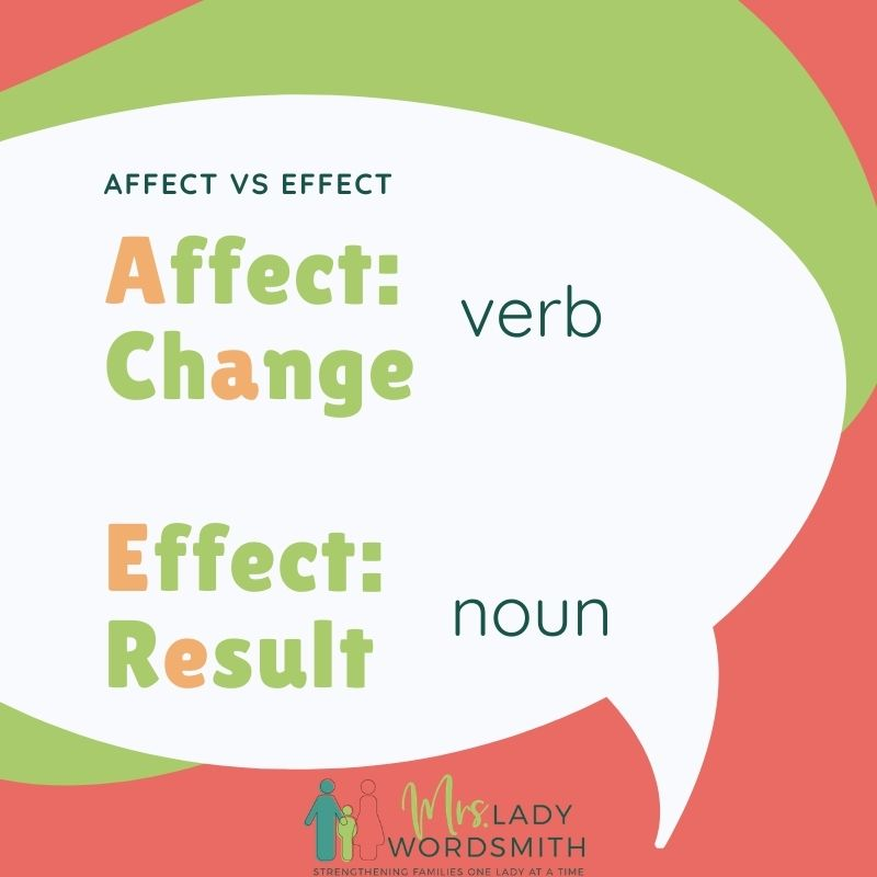 Affect vs Effect: How to Tell the Difference